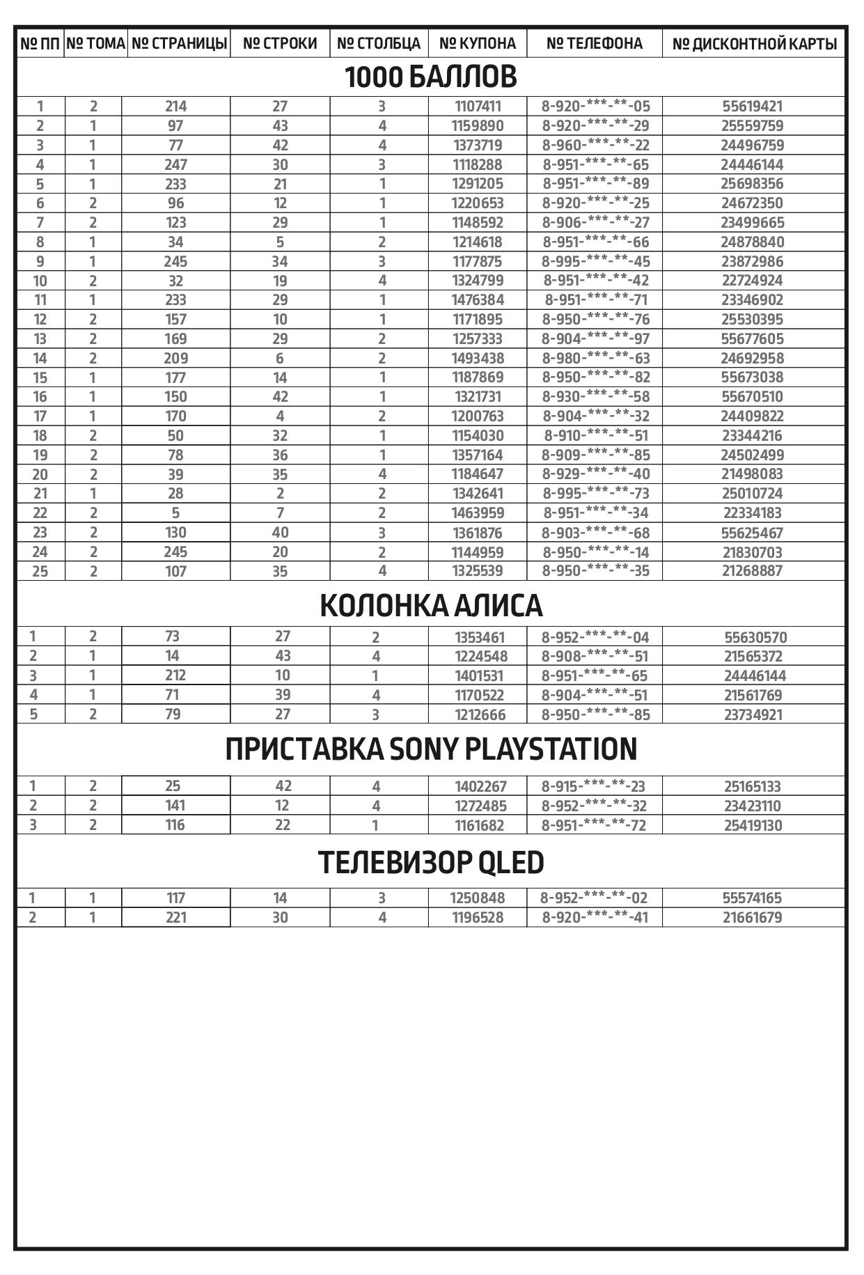 Победители акции ДЛЯ ДОМА_page-0002